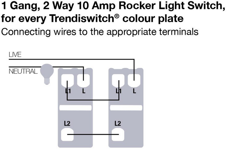 Trendi 1 Gang 2 Way 10 Amp Rocker Chrome Light Switch In